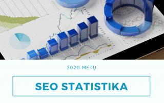 SEO statistika 2020 m.